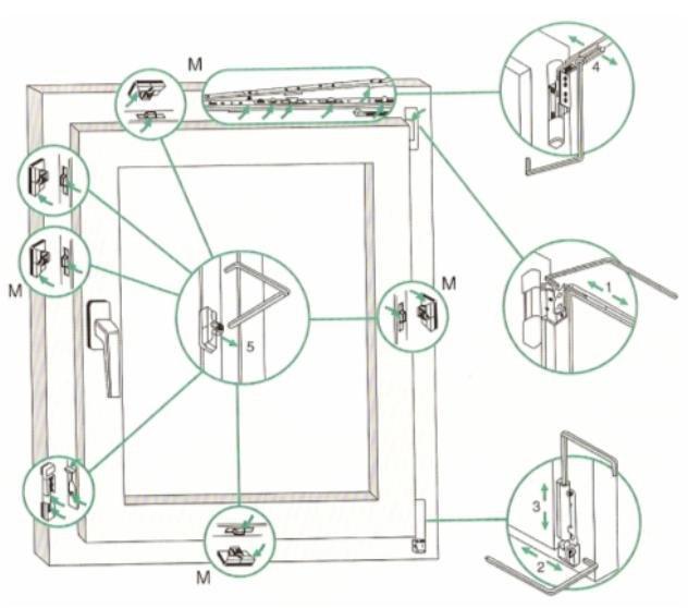 как регулируют пластиковые окна фейко