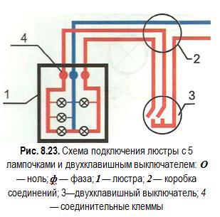 Схема подключения электричества в квартире 756